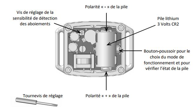 composition collier electrique